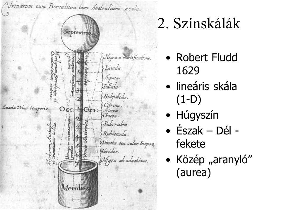 2. Színskálák Robert Fludd 1629 lineáris skála (1-D) Húgyszín