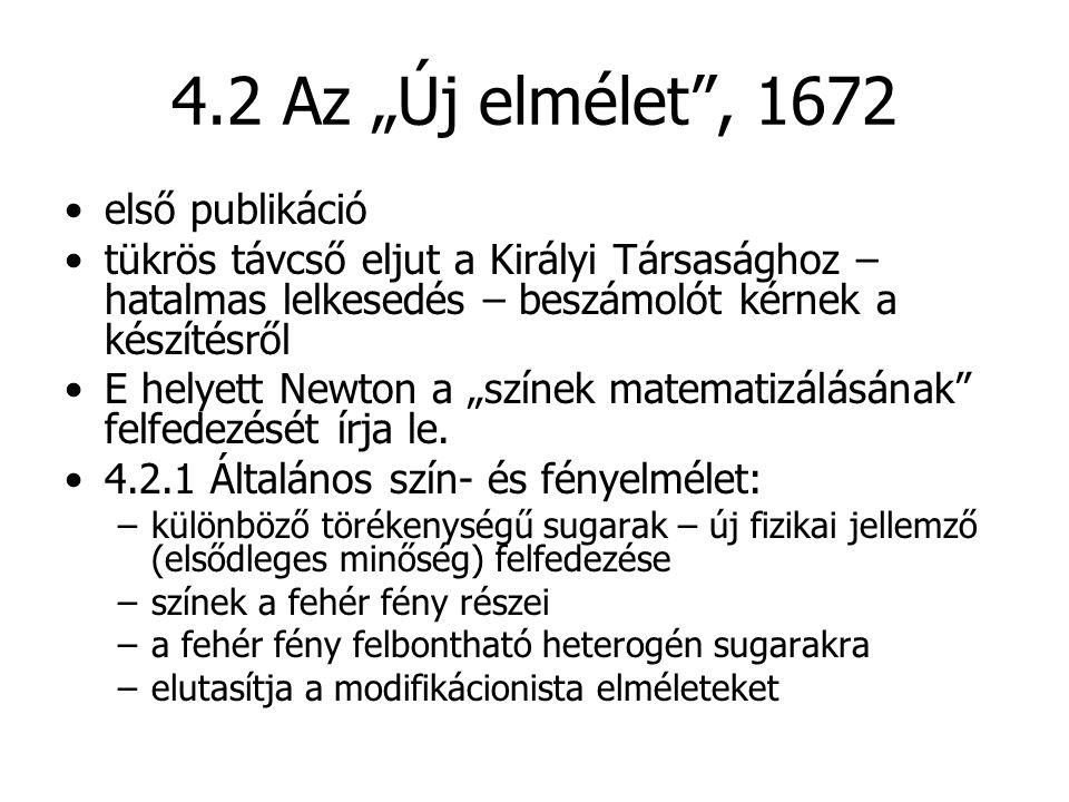 """4.2 Az """"Új elmélet , 1672 első publikáció"""