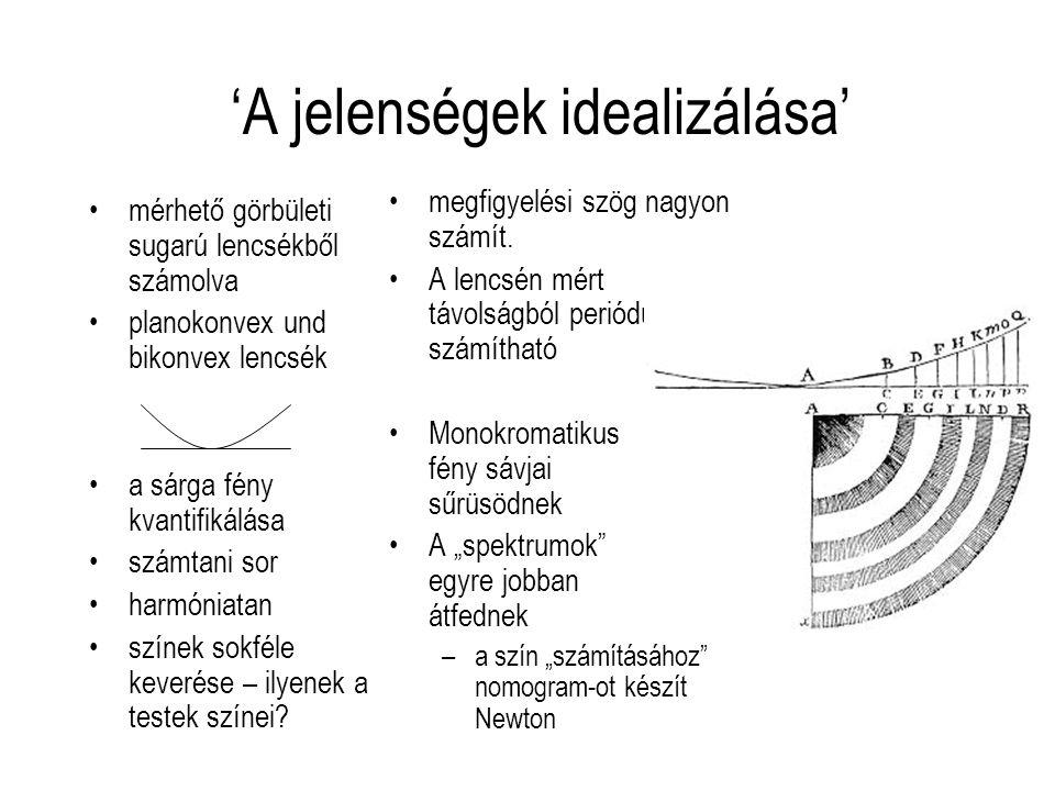 'A jelenségek idealizálása'