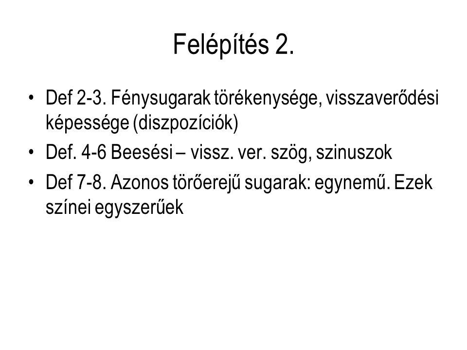 Felépítés 2. Def 2-3. Fénysugarak törékenysége, visszaverődési képessége (diszpozíciók) Def. 4-6 Beesési – vissz. ver. szög, szinuszok.