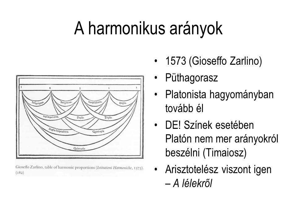 A harmonikus arányok 1573 (Gioseffo Zarlino) Püthagorasz