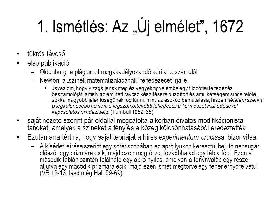 """1. Ismétlés: Az """"Új elmélet , 1672"""