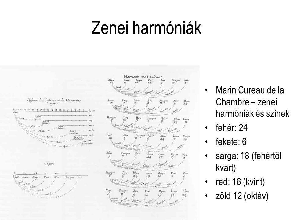 Zenei harmóniák Marin Cureau de la Chambre – zenei harmóniák és színek