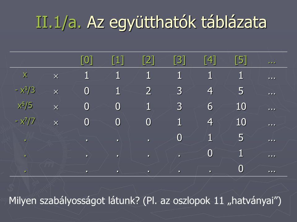 II.1/a. Az együtthatók táblázata