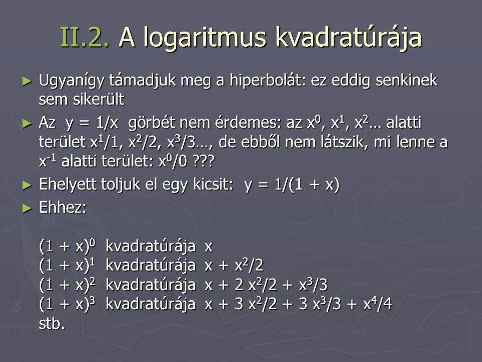 II.2. A logaritmus kvadratúrája