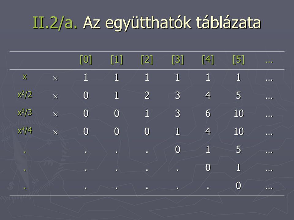 II.2/a. Az együtthatók táblázata