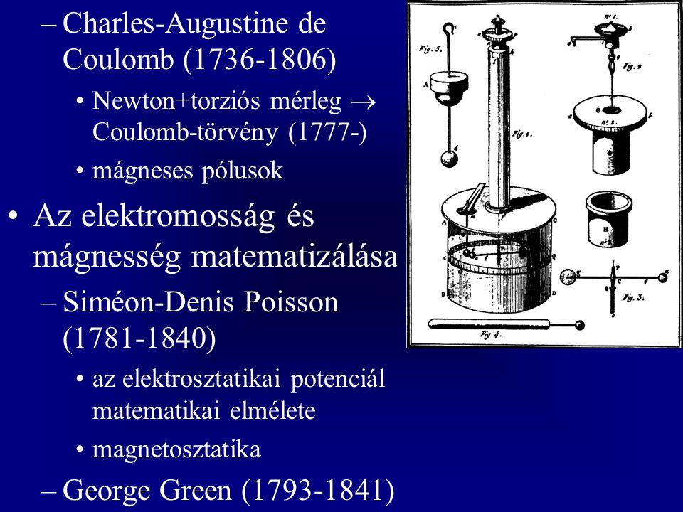 Az elektromosság és mágnesség matematizálása