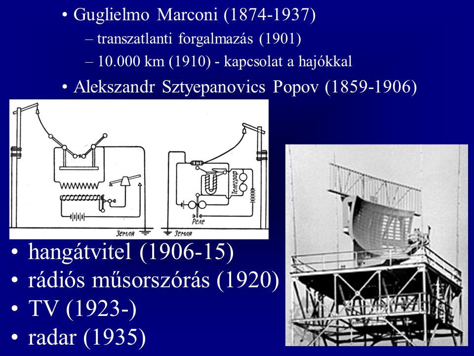 hangátvitel (1906-15) rádiós műsorszórás (1920) TV (1923-)