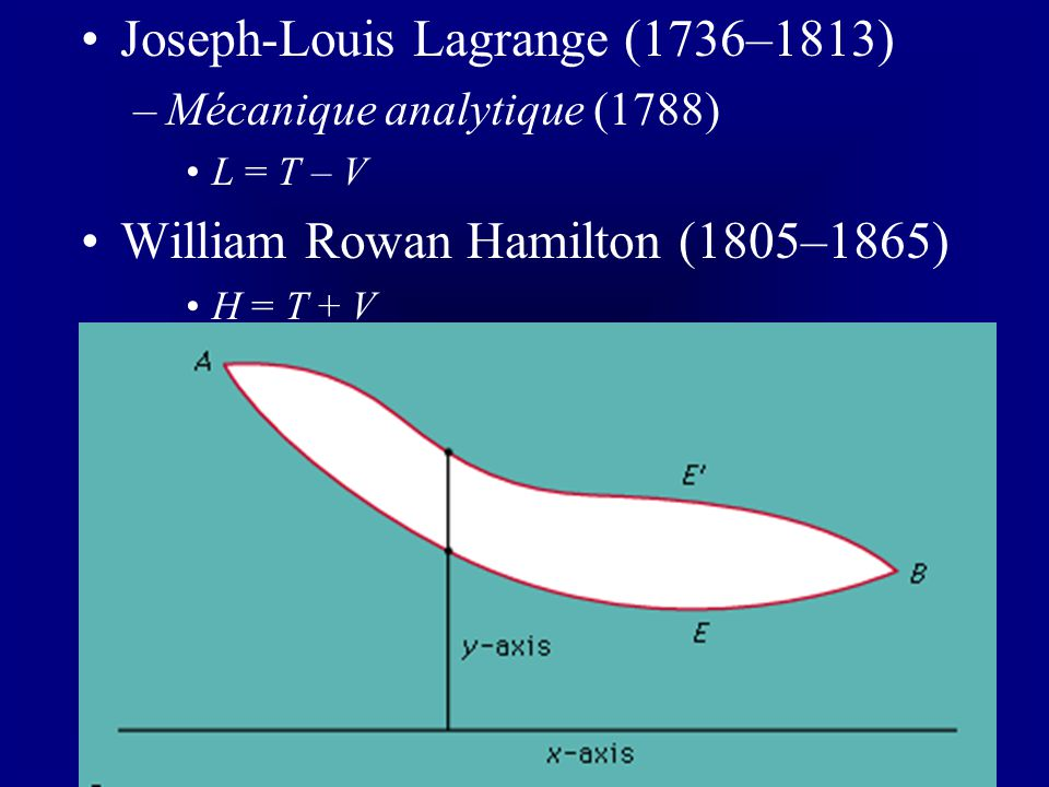 Joseph-Louis Lagrange (1736–1813)