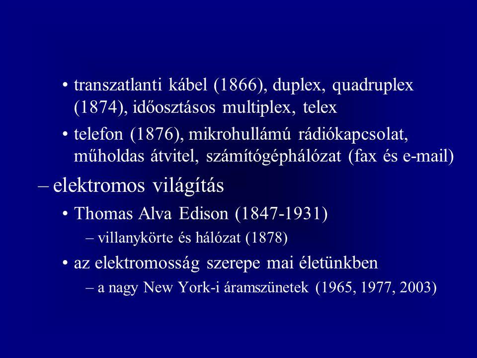 transzatlanti kábel (1866), duplex, quadruplex (1874), időosztásos multiplex, telex