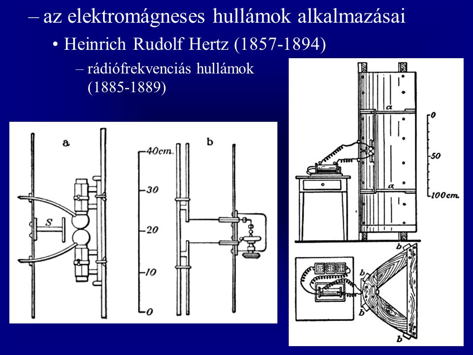 az elektromágneses hullámok alkalmazásai