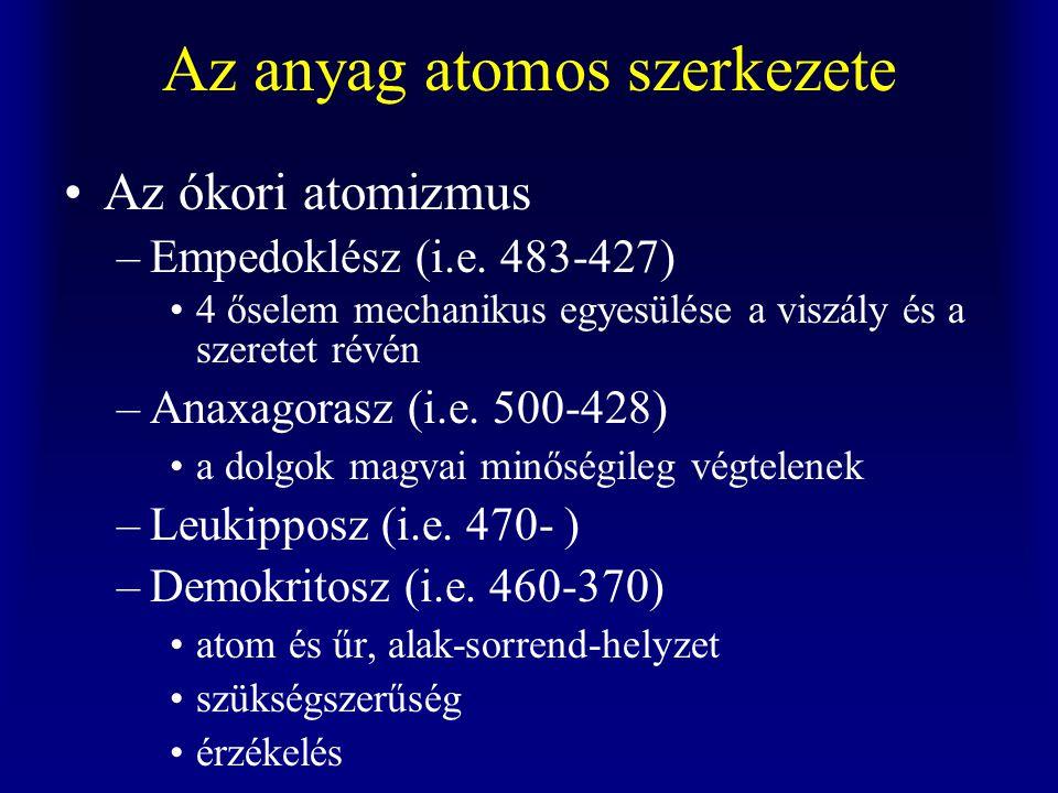 Az anyag atomos szerkezete