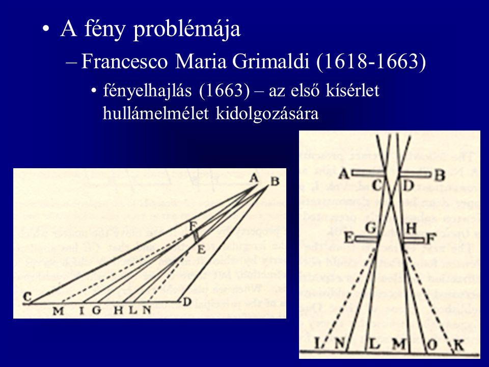 A fény problémája Francesco Maria Grimaldi (1618-1663)