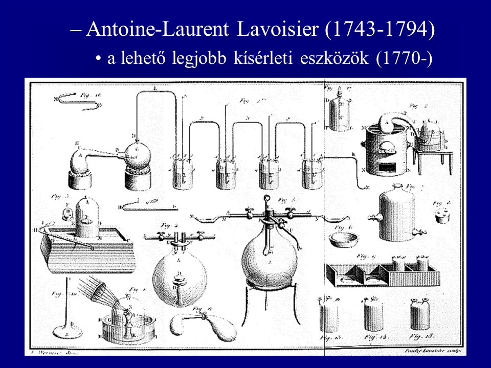 Antoine-Laurent Lavoisier (1743-1794)