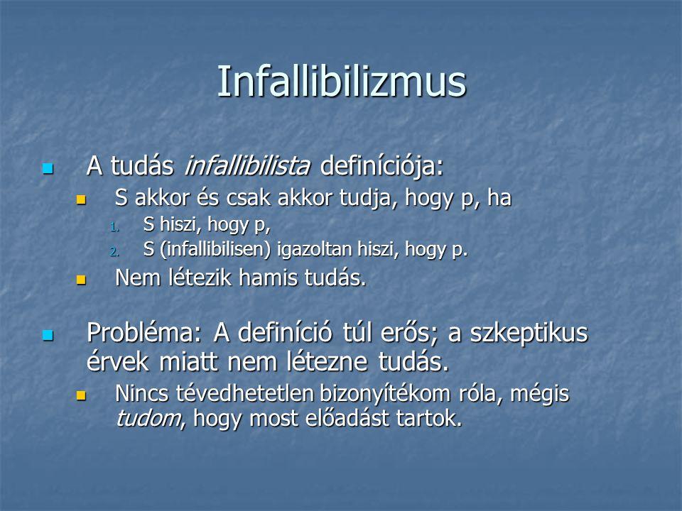 Infallibilizmus A tudás infallibilista definíciója: