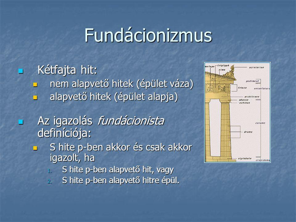 Fundácionizmus Kétfajta hit: Az igazolás fundácionista definíciója: