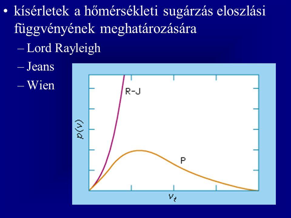 kísérletek a hőmérsékleti sugárzás eloszlási függvényének meghatározására