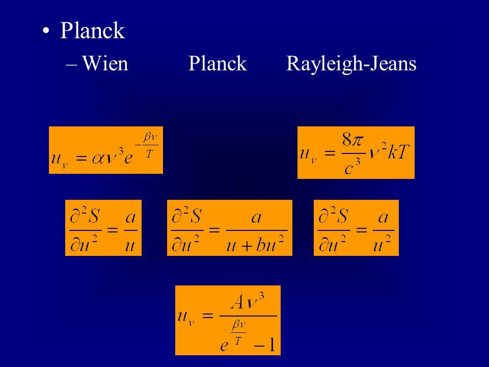 Planck Wien Planck Rayleigh-Jeans