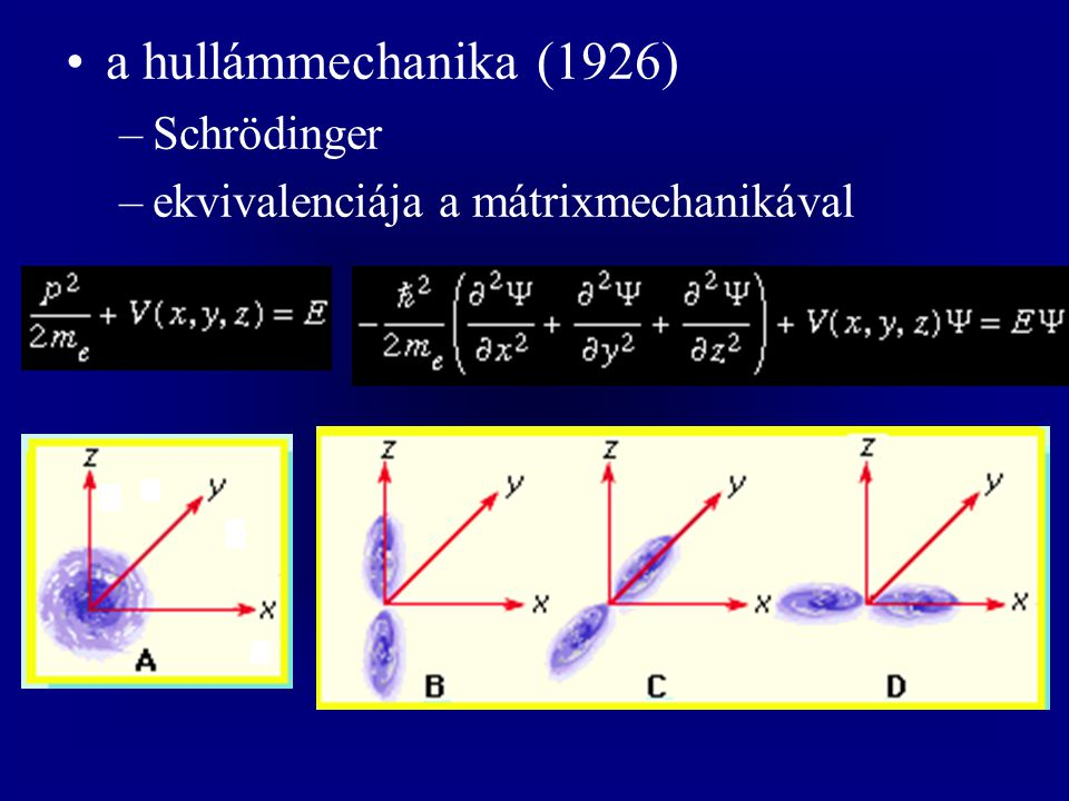 a hullámmechanika (1926) Schrödinger