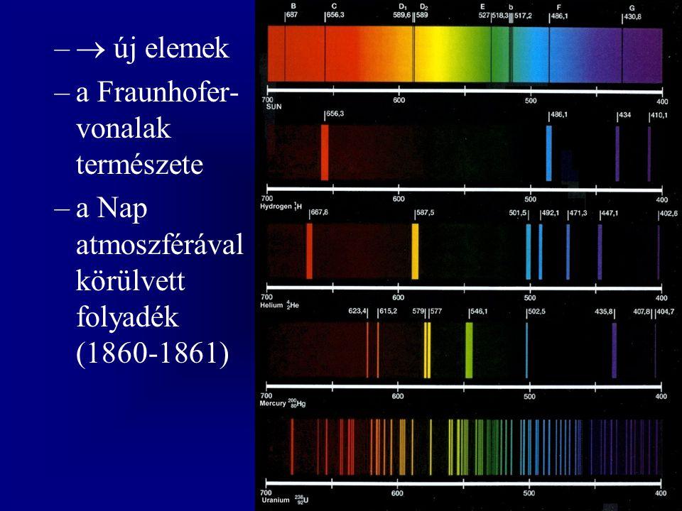  új elemek a Fraunhofer-vonalak természete a Nap atmoszférával körülvett folyadék (1860-1861)