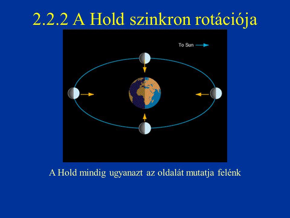 2.2.2 A Hold szinkron rotációja