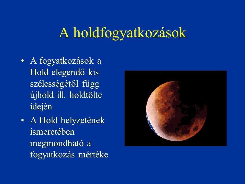 A holdfogyatkozások A fogyatkozások a Hold elegendő kis szélességétől függ újhold ill. holdtölte idején.