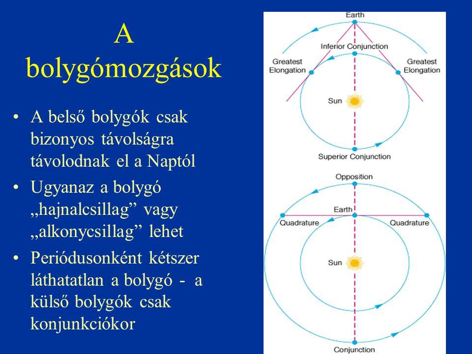 """A bolygómozgások A belső bolygók csak bizonyos távolságra távolodnak el a Naptól. Ugyanaz a bolygó """"hajnalcsillag vagy """"alkonycsillag lehet."""