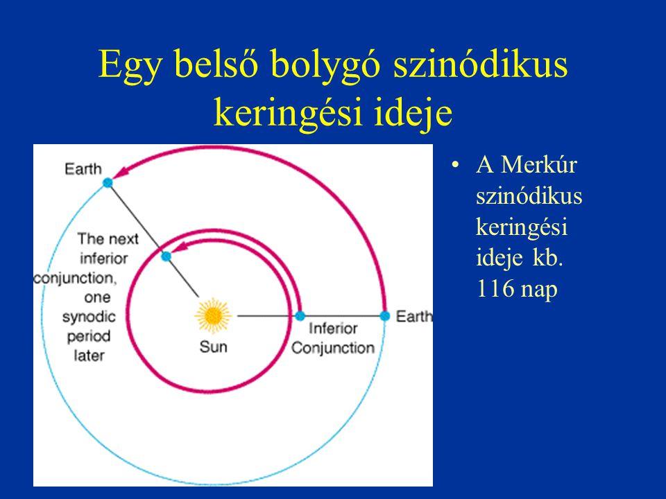 Egy belső bolygó szinódikus keringési ideje