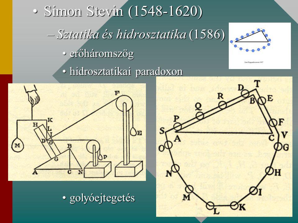 Simon Stevin (1548-1620) Sztatika és hidrosztatika (1586) erőháromszög