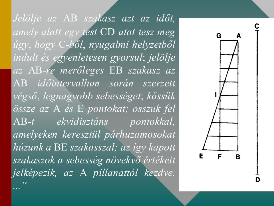 Jelölje az AB szakasz azt az időt, amely alatt egy test CD utat tesz meg úgy, hogy C-ből, nyugalmi helyzetből indult és egyenletesen gyorsul; jelölje az AB-re merőleges EB szakasz az AB időintervallum során szerzett végső, legnagyobb sebességet; kössük össze az A és E pontokat; osszuk fel AB-t ekvidisztáns pontokkal, amelyeken keresztül párhuzamosokat húzunk a BE szakasszal; az így kapott szakaszok a sebesség növekvő értékeit jelképezik, az A pillanattól kezdve.