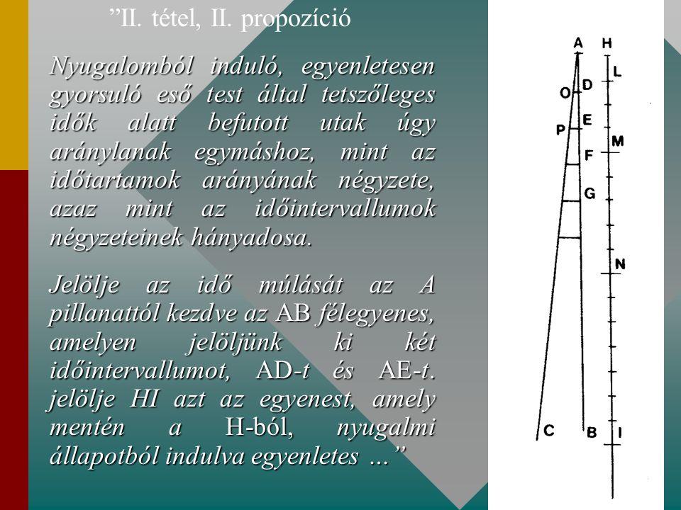 II. tétel, II. propozíció