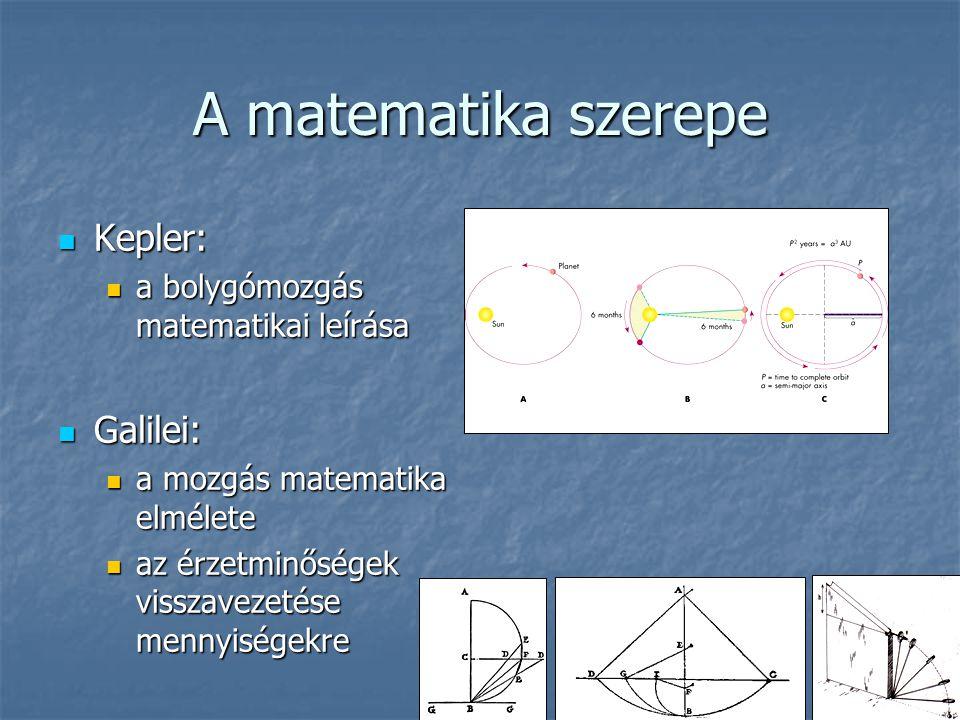A matematika szerepe Kepler: Galilei: