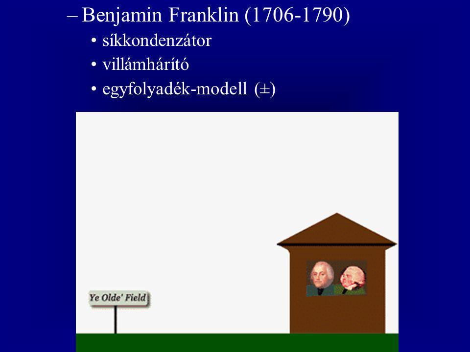 Benjamin Franklin (1706-1790) síkkondenzátor villámhárító