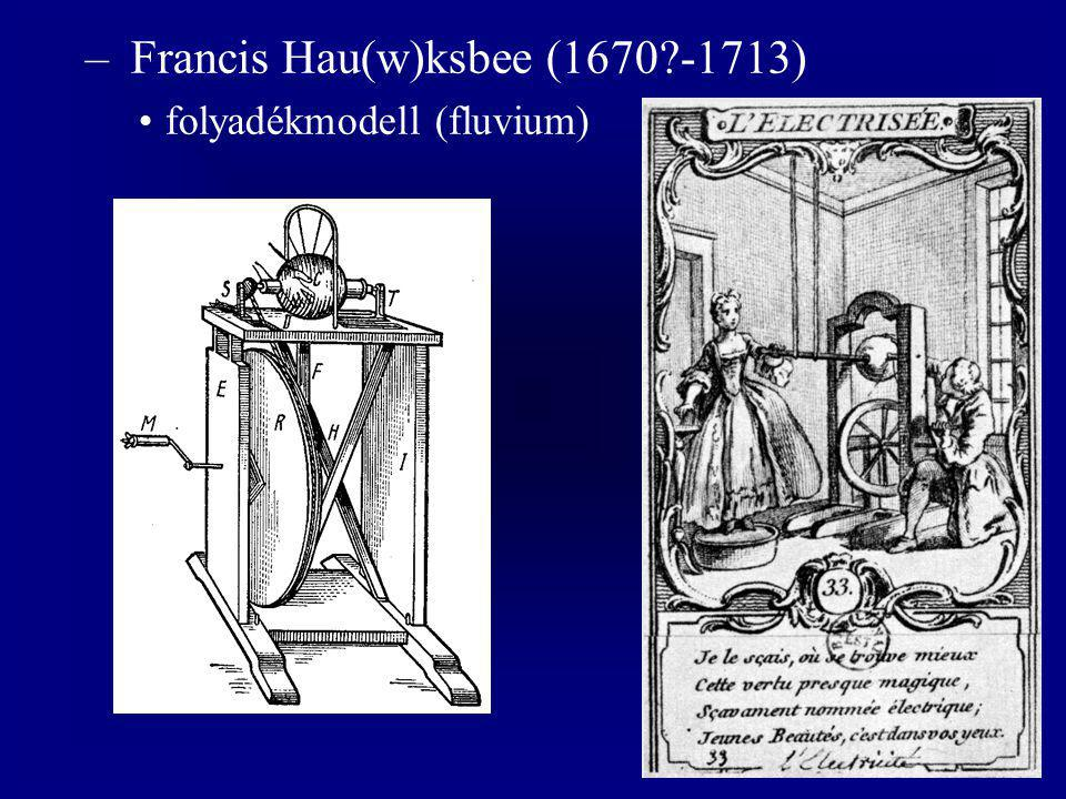 Francis Hau(w)ksbee (1670 -1713)