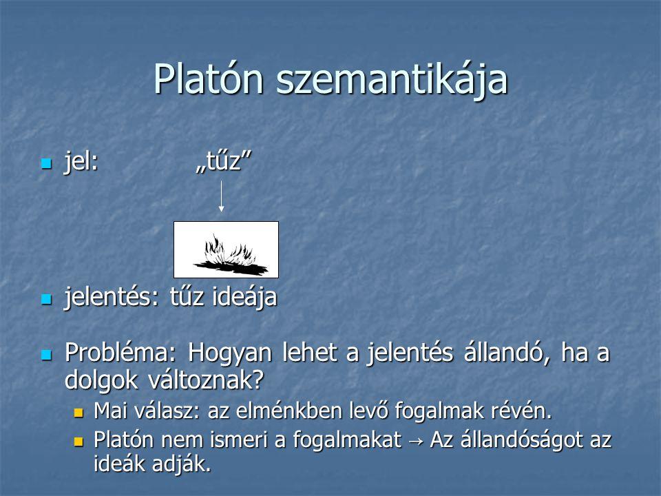 """Platón szemantikája jel: """"tűz jelentés: tűz ideája"""