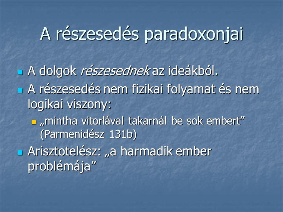 A részesedés paradoxonjai