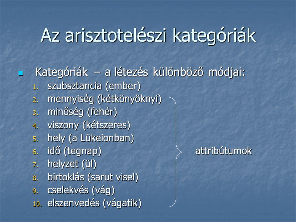 Az arisztotelészi kategóriák