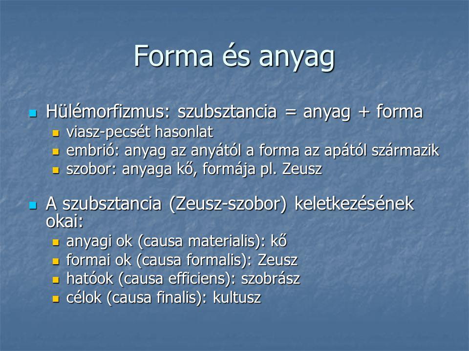 Forma és anyag Hülémorfizmus: szubsztancia = anyag + forma