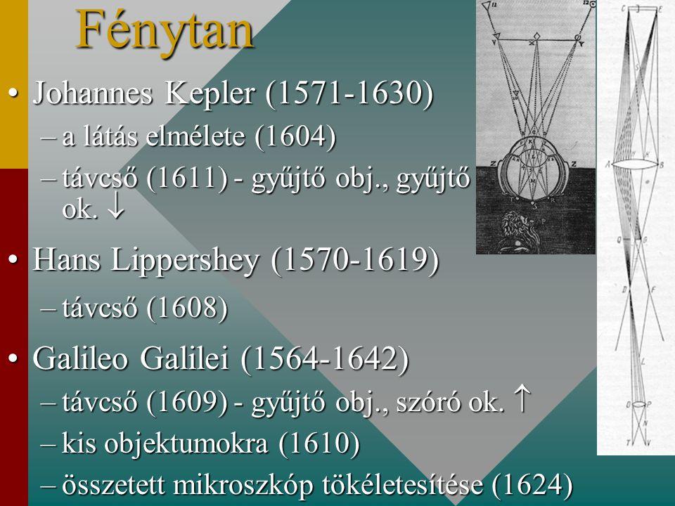 Fénytan Johannes Kepler (1571-1630) Hans Lippershey (1570-1619)