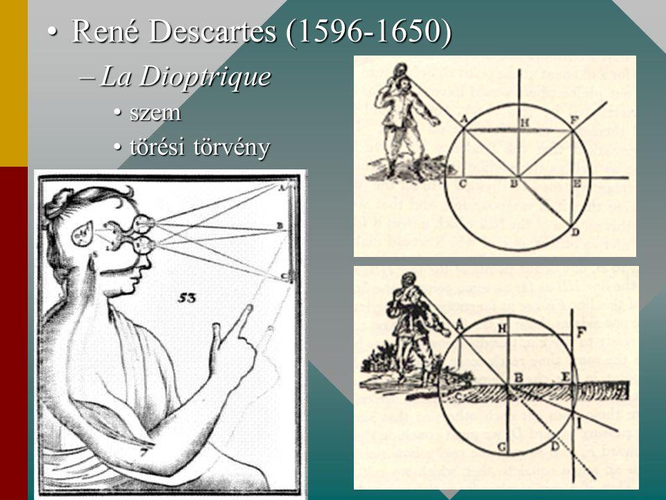 René Descartes (1596-1650) La Dioptrique szem törési törvény