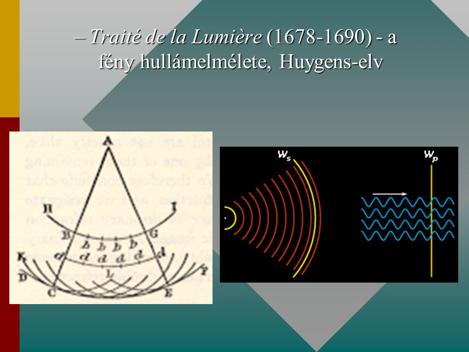 Traité de la Lumière (1678-1690) - a fény hullámelmélete, Huygens-elv