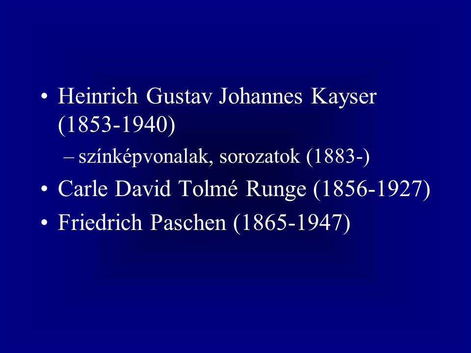 Heinrich Gustav Johannes Kayser (1853-1940)