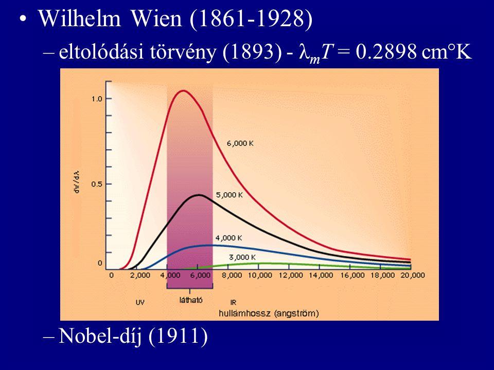 Wilhelm Wien (1861-1928) eltolódási törvény (1893) - λmT = 0.2898 cm°K