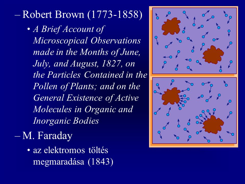 Robert Brown (1773-1858) M. Faraday
