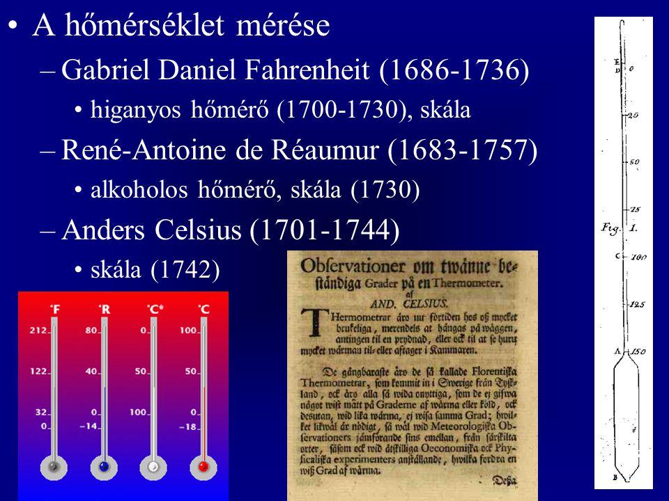 A hőmérséklet mérése Gabriel Daniel Fahrenheit (1686-1736)