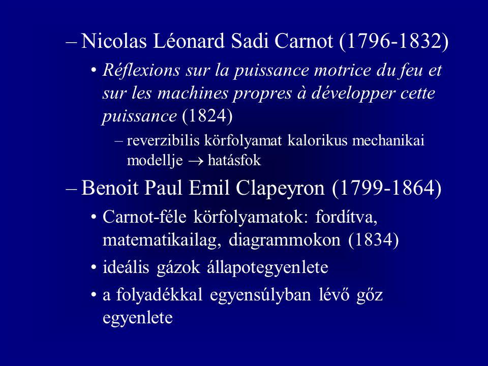 Nicolas Léonard Sadi Carnot (1796-1832)