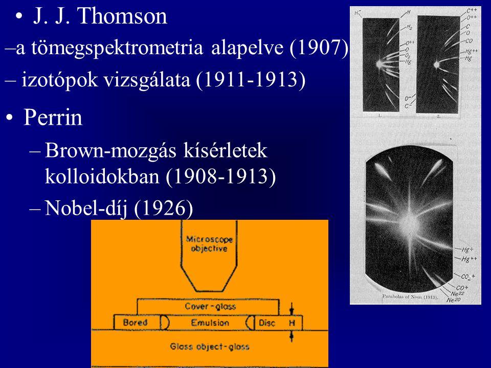 J. J. Thomson Perrin a tömegspektrometria alapelve (1907)