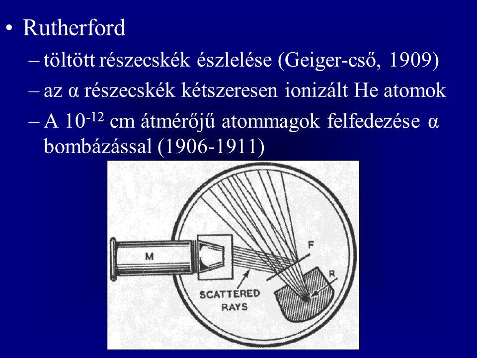 Rutherford töltött részecskék észlelése (Geiger-cső, 1909)