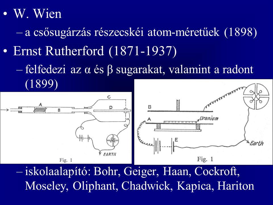 W. Wien Ernst Rutherford (1871-1937)