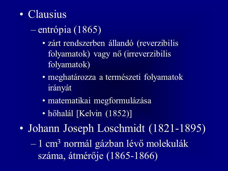 Johann Joseph Loschmidt (1821-1895)